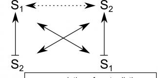 Greimas semiotics square